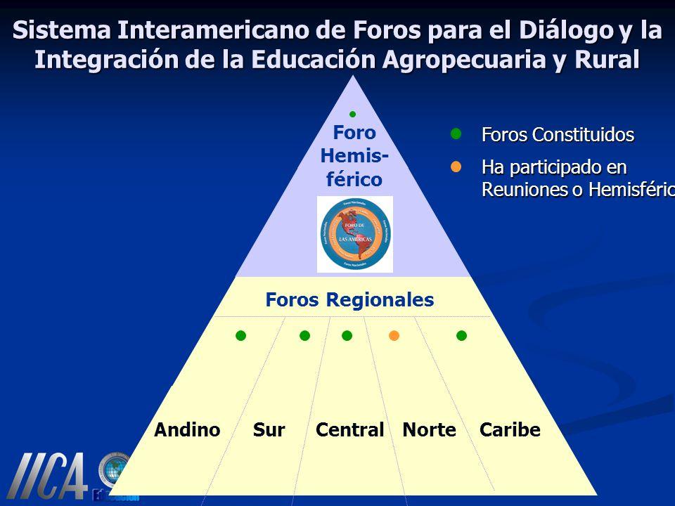 RIQuevedoC Educación y Capacitación Sistema Interamericano de Foros para el Diálogo y la Integración de la Educación Agropecuaria y Rural Foros Region
