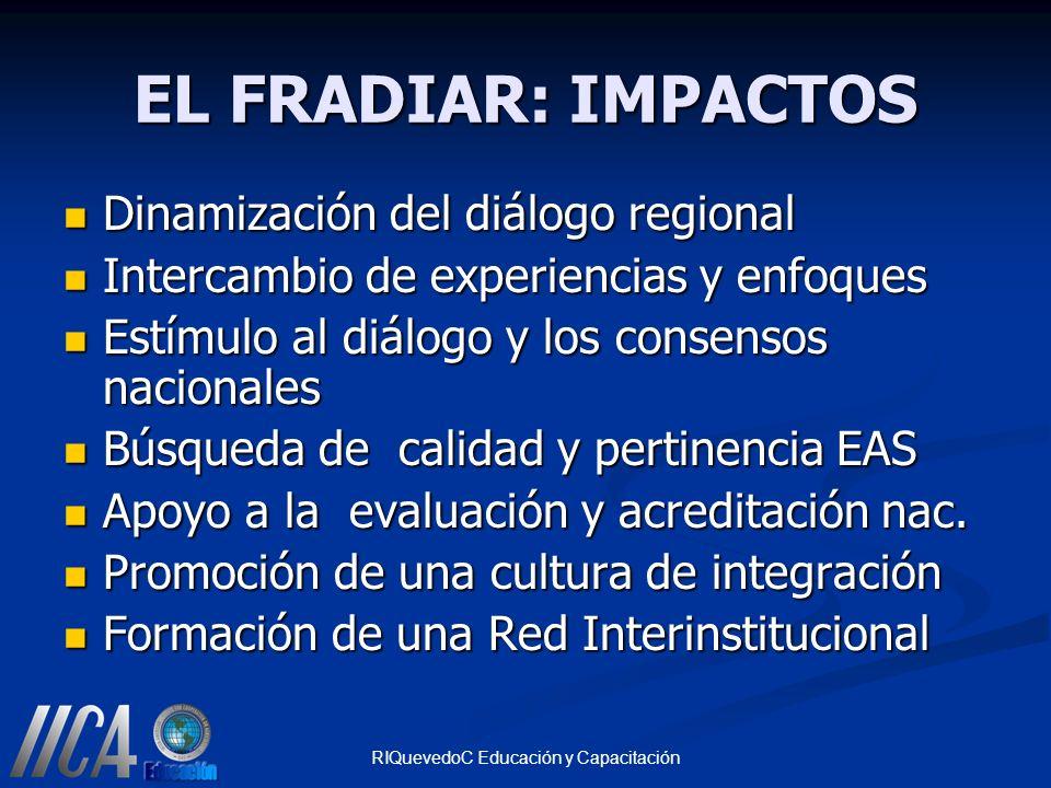 RIQuevedoC Educación y Capacitación EL FRADIAR: IMPACTOS Dinamización del diálogo regional Dinamización del diálogo regional Intercambio de experienci
