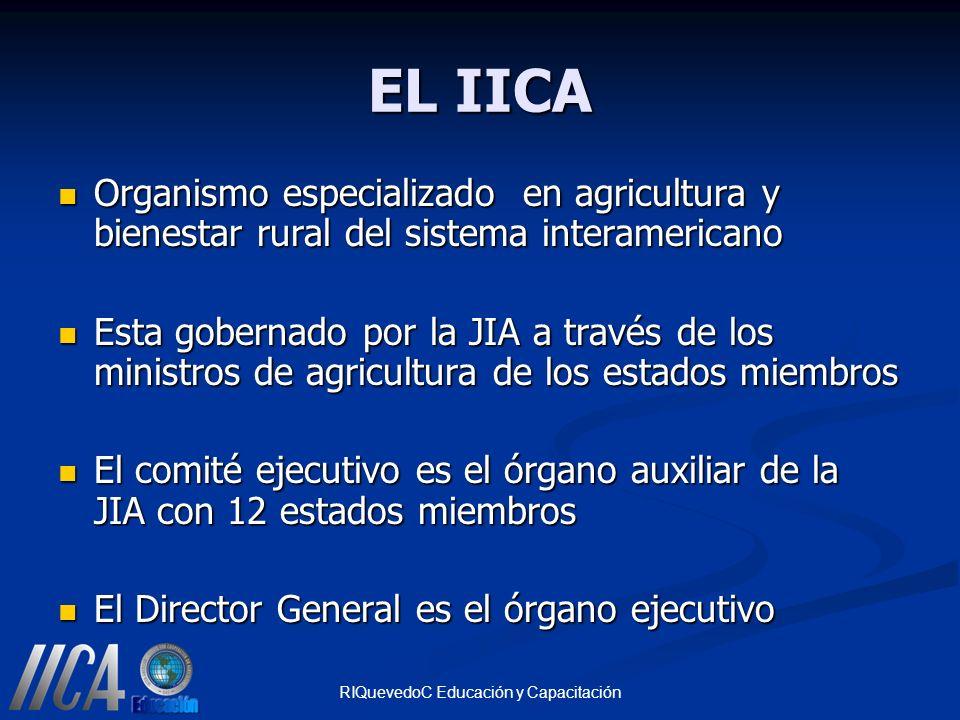 RIQuevedoC Educación y Capacitación La VISION y MISION del IICA Transformar al IICA en una organización para el desarrollo que promueva: Transformar al IICA en una organización para el desarrollo que promueva: El Desarrollo Sostenible de la Agricultura El Desarrollo Sostenible de la Agricultura La Seguridad Alimentaria La Seguridad Alimentaria La prosperidad de las comunidades rurales La prosperidad de las comunidades rurales Apoyar a los Estados Miembros en: Apoyar a los Estados Miembros en: Búsqueda del progreso y la prosperidad del hemisferio Búsqueda del progreso y la prosperidad del hemisferio Modernización del Sector Rural Modernización del Sector Rural Promoción de la Seguridad Alimentaria Promoción de la Seguridad Alimentaria Desarrollo de un Sector Agropecuario Desarrollo de un Sector Agropecuario Competitivo Competitivo Tecnológicamente preparado Tecnológicamente preparado Ambientalmente administrado Ambientalmente administrado Socialmente equitativo Socialmente equitativo