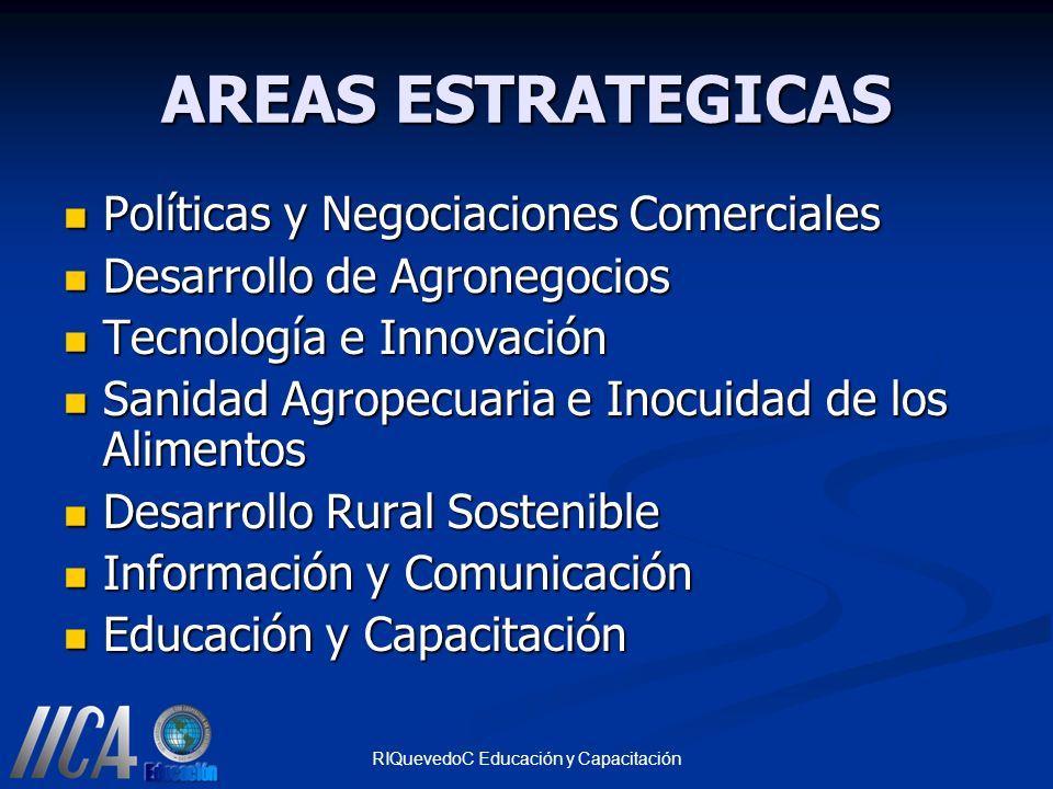 RIQuevedoC Educación y Capacitación AREAS ESTRATEGICAS Políticas y Negociaciones Comerciales Políticas y Negociaciones Comerciales Desarrollo de Agron