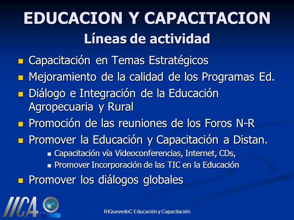 RIQuevedoC Educación y Capacitación Hacia la organización, difusión y utilización del conocimiento agroalimentario del hemisferio Sistema de Información y Documentación Agropecuaria de las Américas –SIDALC-