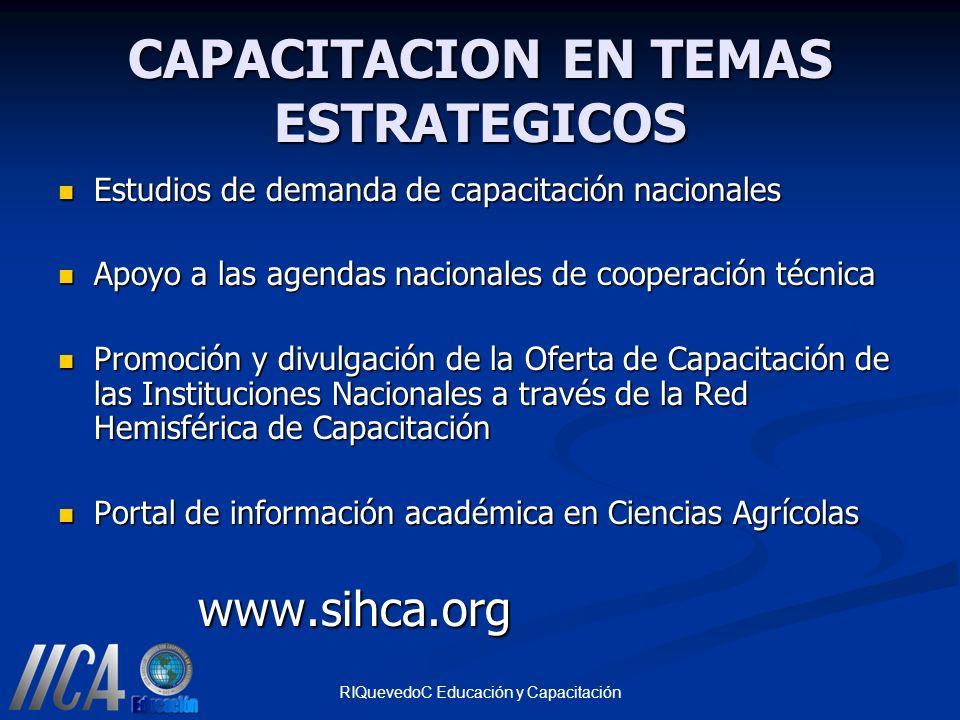 RIQuevedoC Educación y Capacitación S I H C A Sistema Hemisférico de Capacitación para el Desarrollo Agrícola Contribuir mediante la coordinación de esfuerzos en procesos de Capacitación Agrícola y fomentar los estudios, la cooperación y el intercambio.