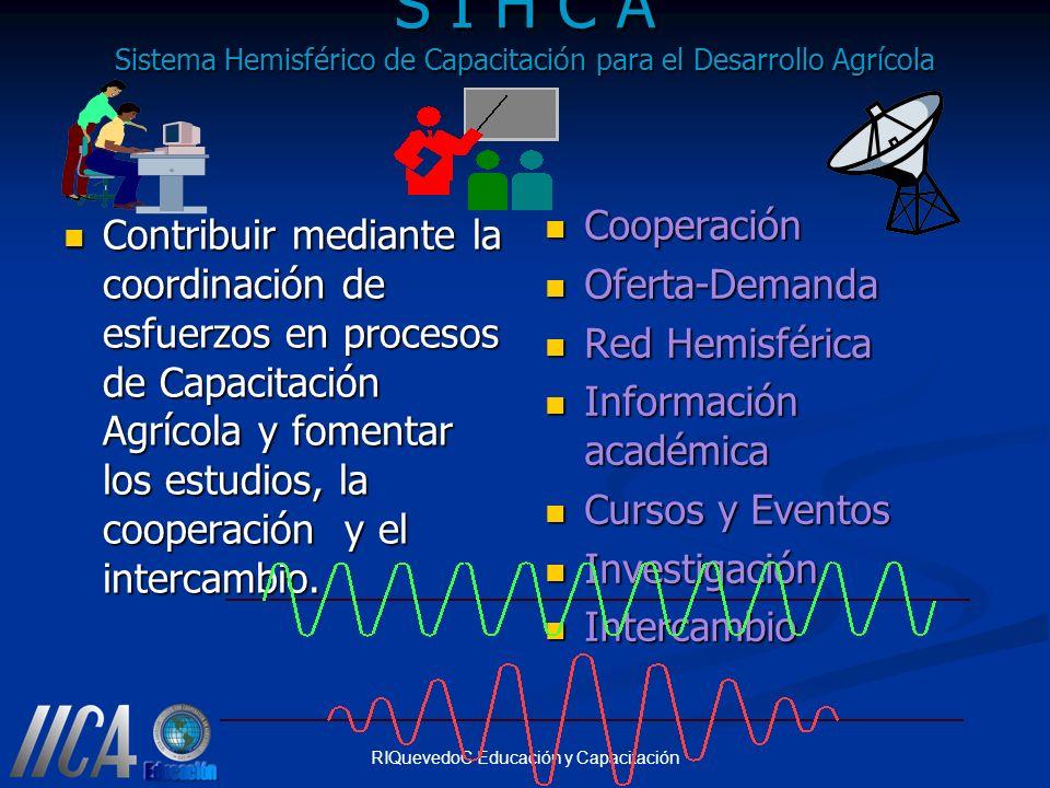 RIQuevedoC Educación y Capacitación S I H C A Sistema Hemisférico de Capacitación para el Desarrollo Agrícola Contribuir mediante la coordinación de e