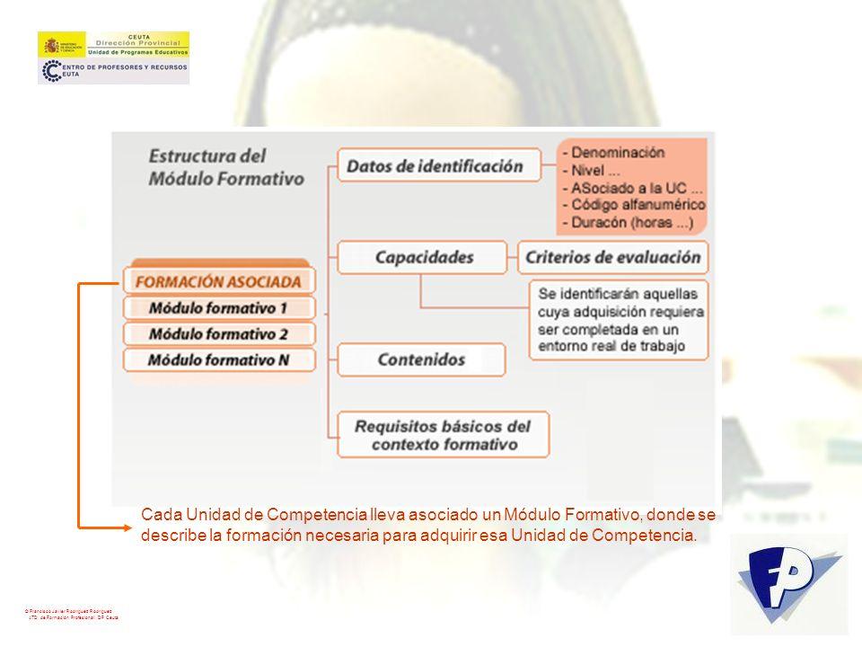 © Francisco Javier Rodríguez Rodríguez ATD de Formación Profesional. DP Ceuta Cada Unidad de Competencia lleva asociado un Módulo Formativo, donde se