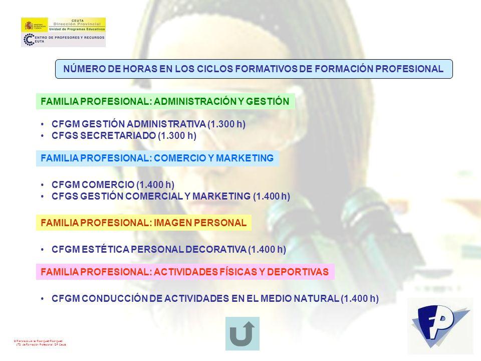 © Francisco Javier Rodríguez Rodríguez ATD de Formación Profesional. DP Ceuta FAMILIA PROFESIONAL: ADMINISTRACIÓN Y GESTIÓN CFGM GESTIÓN ADMINISTRATIV