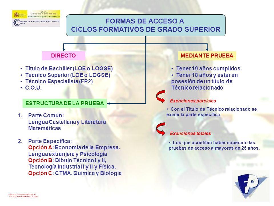 © Francisco Javier Rodríguez Rodríguez ATD de Formación Profesional. DP Ceuta FORMAS DE ACCESO A CICLOS FORMATIVOS DE GRADO SUPERIOR DIRECTOMEDIANTE P