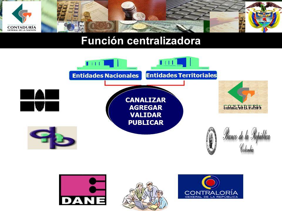 Función centralizadora Entidades Nacionales Entidades Territoriales CHIP CANAL ÚNICO DE INFORMACION CANAL ÚNICO DE INFORMACION CANALIZAR AGREGAR VALID