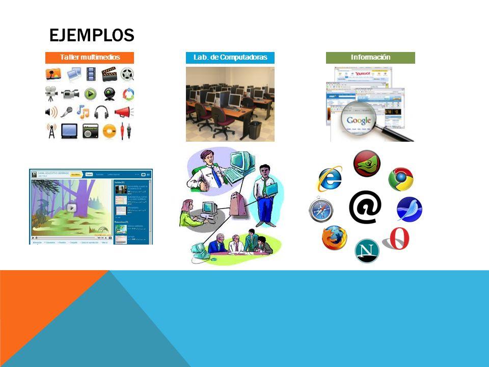 EJEMPLOS Taller multimediosLab. de ComputadorasInformación