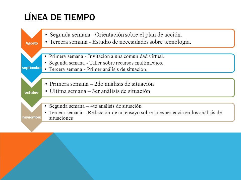 LÍNEA DE TIEMPO Agosto Segunda semana - Orientación sobre el plan de acción. Tercera semana - Estudio de necesidades sobre tecnología. septiembre Prim