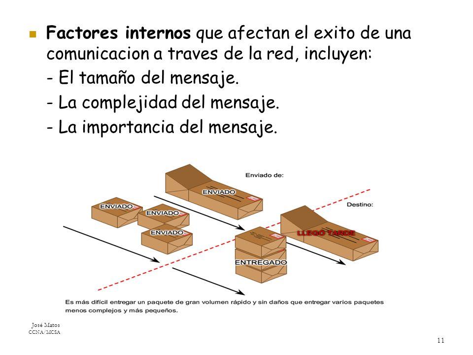 José Matos CCNA/MCSA 11 Factores internos que afectan el exito de una comunicacion a traves de la red, incluyen: - El tamaño del mensaje.