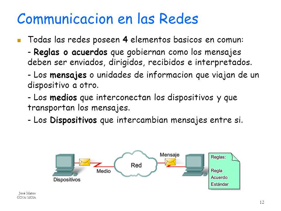 José Matos CCNA/MCSA 12 Communicacion en las Redes Todas las redes poseen 4 elementos basicos en comun: - Reglas o acuerdos que gobiernan como los mensajes deben ser enviados, dirigidos, recibidos e interpretados.