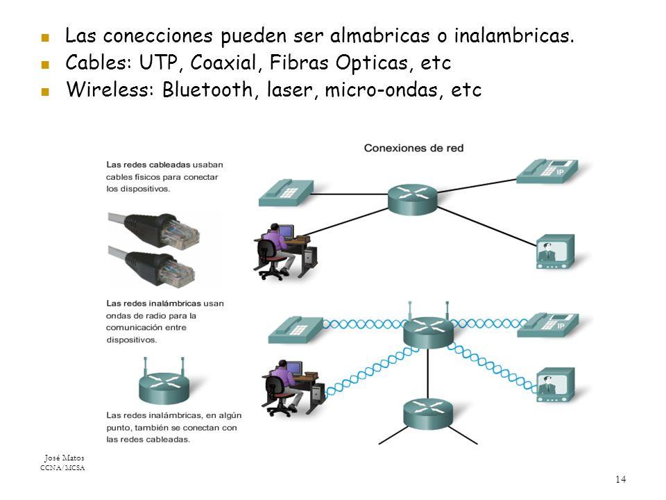 José Matos CCNA/MCSA 14 Las conecciones pueden ser almabricas o inalambricas.