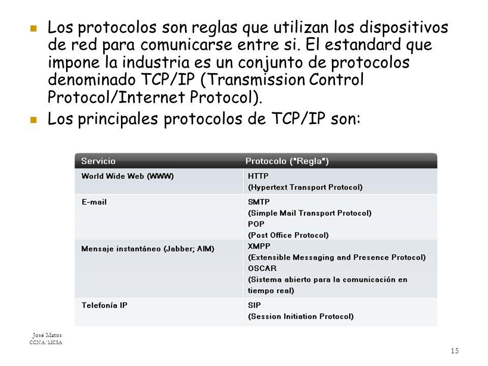José Matos CCNA/MCSA 15 Los protocolos son reglas que utilizan los dispositivos de red para comunicarse entre si.
