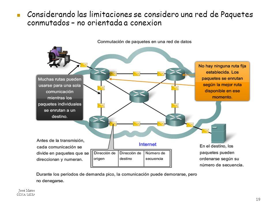 José Matos CCNA/MCSA 19 Considerando las limitaciones se considero una red de Paquetes conmutados – no orientada a conexion
