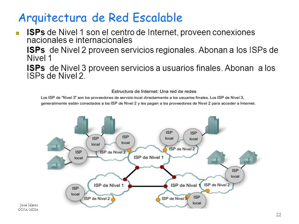 José Matos CCNA/MCSA 22 Arquitectura de Red Escalable ISPs de Nivel 1 son el centro de Internet, proveen conexiones nacionales e internacionales ISPs de Nivel 2 proveen servicios regionales.