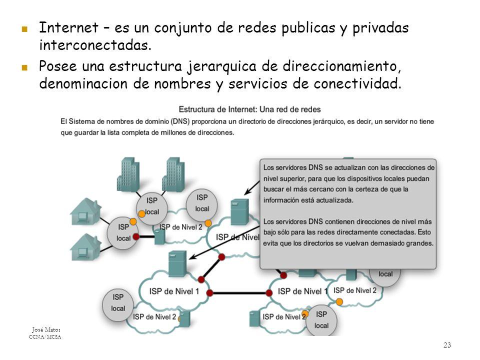 José Matos CCNA/MCSA 23 Internet – es un conjunto de redes publicas y privadas interconectadas.