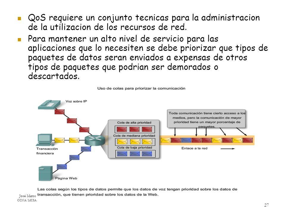 José Matos CCNA/MCSA 27 QoS requiere un conjunto tecnicas para la administracion de la utilizacion de los recursos de red.
