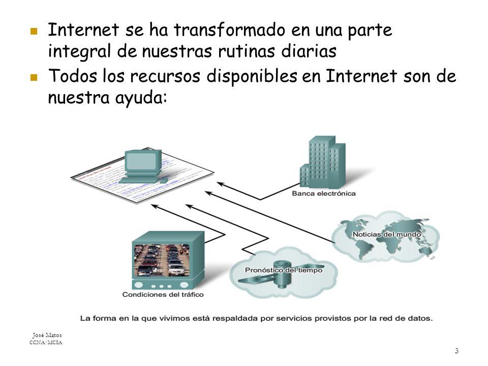José Matos CCNA/MCSA 3 Internet se ha transformado en una parte integral de nuestras rutinas diarias Todos los recursos disponibles en Internet son de nuestra ayuda: