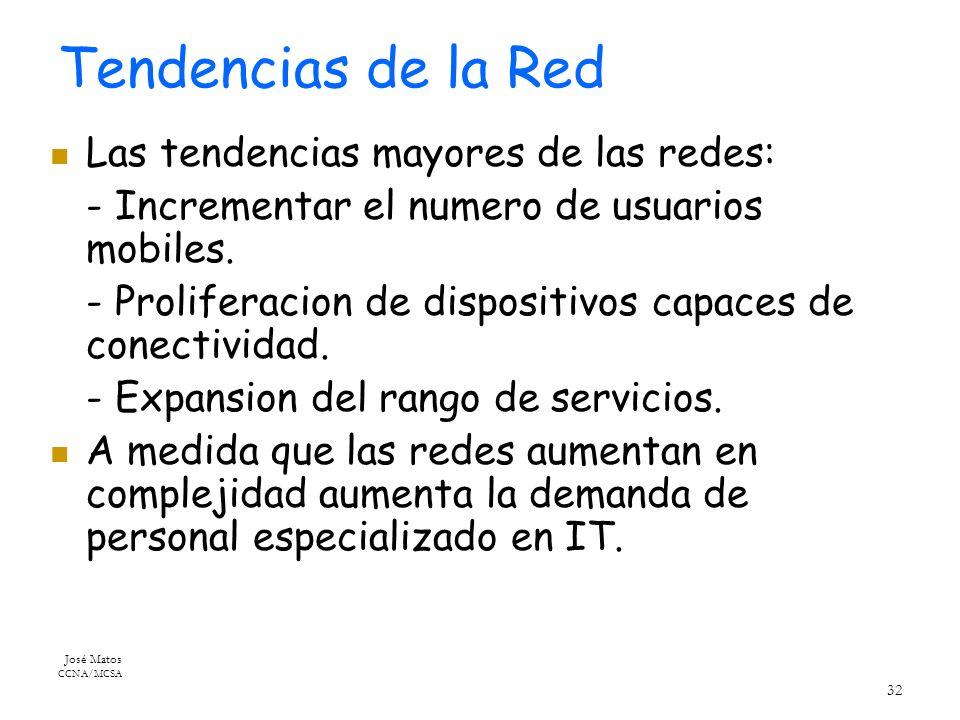 José Matos CCNA/MCSA 32 Tendencias de la Red Las tendencias mayores de las redes: - Incrementar el numero de usuarios mobiles.