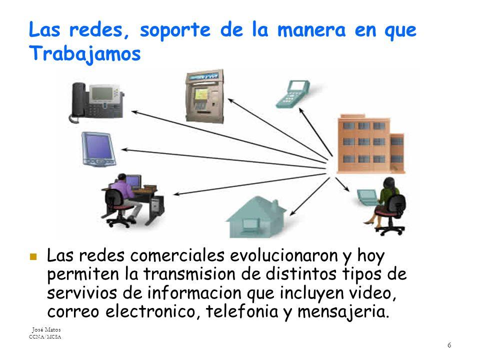 José Matos CCNA/MCSA 6 Las redes, soporte de la manera en que Trabajamos Las redes comerciales evolucionaron y hoy permiten la transmision de distintos tipos de servivios de informacion que incluyen video, correo electronico, telefonia y mensajeria.