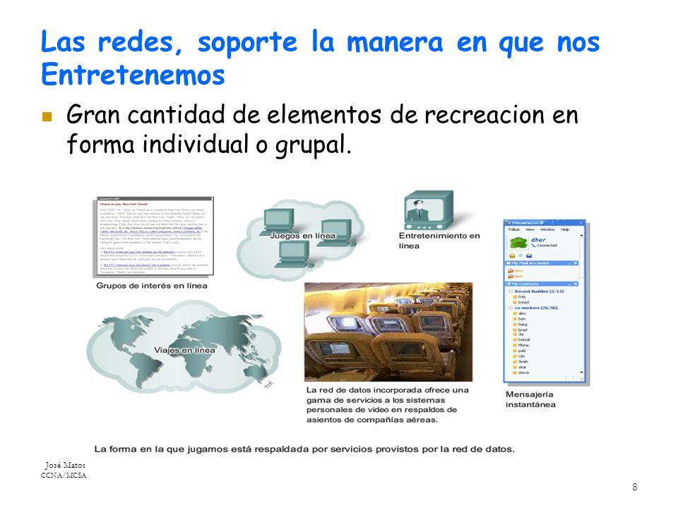 José Matos CCNA/MCSA 8 Las redes, soporte la manera en que nos Entretenemos Gran cantidad de elementos de recreacion en forma individual o grupal.