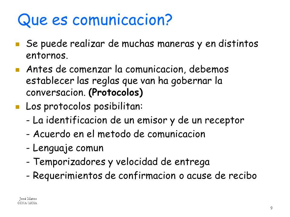 José Matos CCNA/MCSA 9 Que es comunicacion.