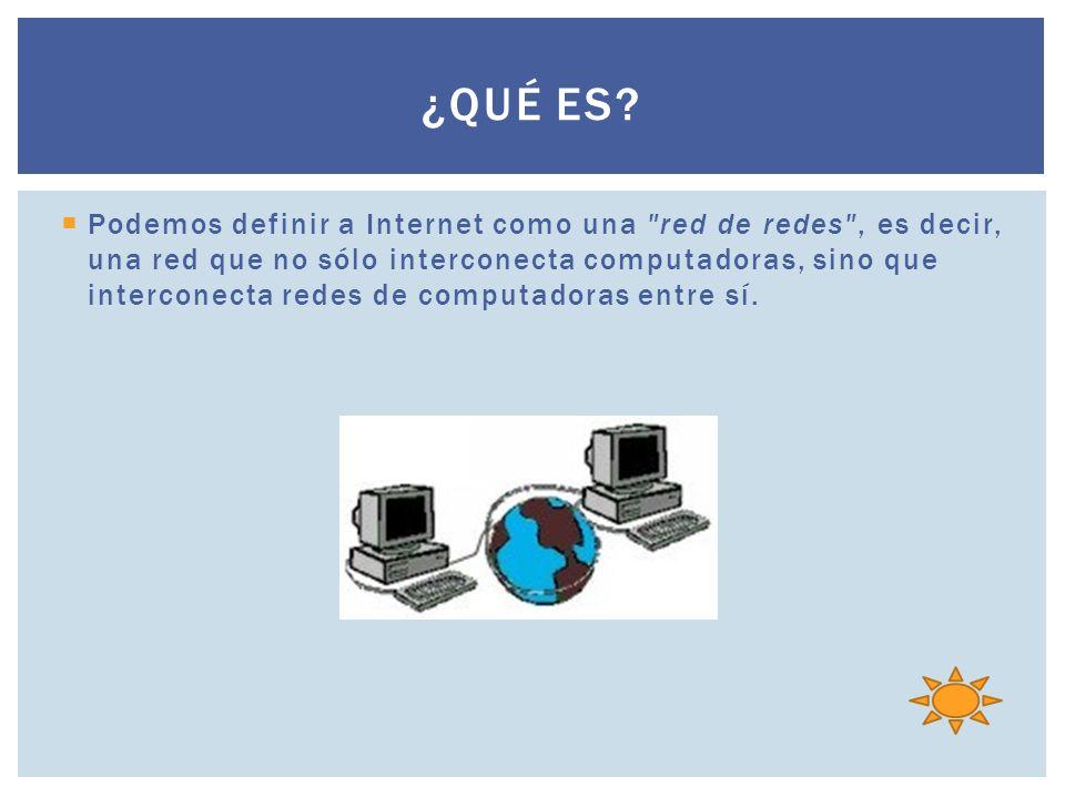 Historia del internet ¿QUÉ ES? INICIOS DE LA INTERNET ARPANET DESARROLLO XANADÚ Y WWW MOSAIAC FINAL