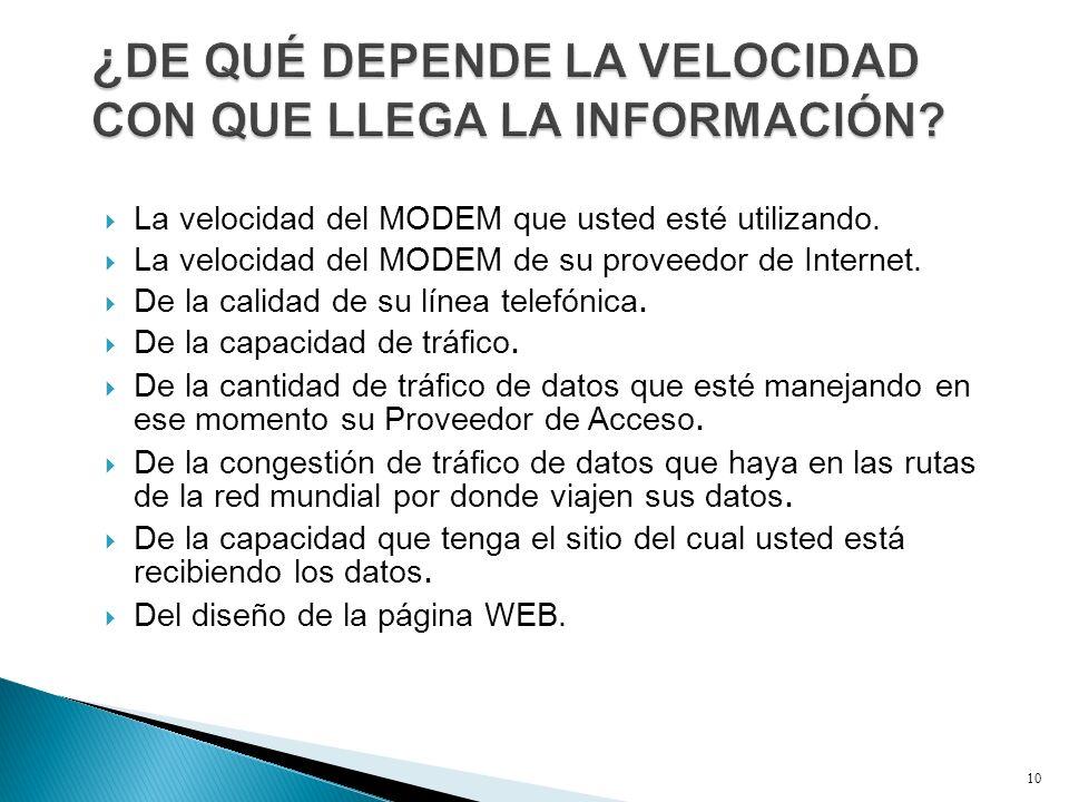 La velocidad del MODEM que usted esté utilizando. La velocidad del MODEM de su proveedor de Internet. De la calidad de su línea telefónica. De la capa