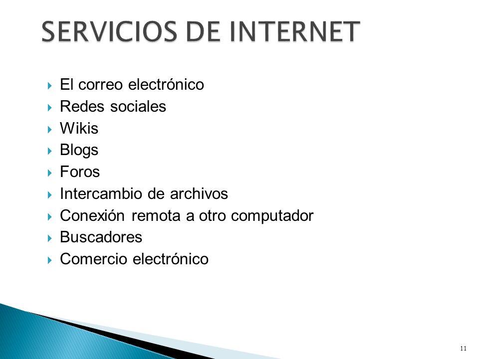 El correo electrónico Redes sociales Wikis Blogs Foros Intercambio de archivos Conexión remota a otro computador Buscadores Comercio electrónico 11