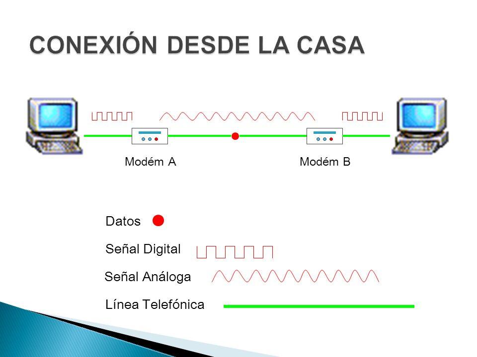 9 Modém AModém B Señal Digital Señal Análoga Línea Telefónica Datos