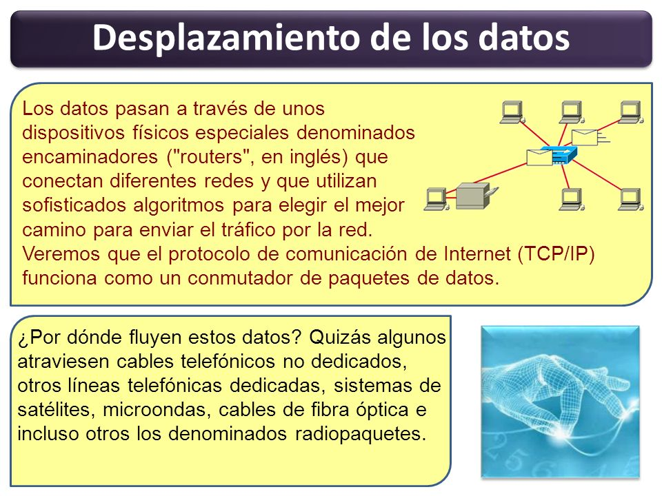 Desplazamiento de los datos Los datos pasan a través de unos dispositivos físicos especiales denominados encaminadores (