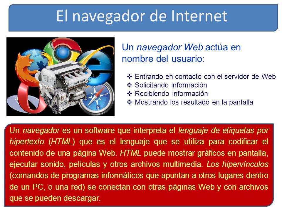 El navegador de Internet Un navegador Web actúa en nombre del usuario: Entrando en contacto con el servidor de Web Solicitando información Recibiendo