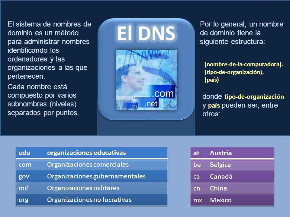 El sistema de nombres de dominio es un método para administrar nombres identificando los ordenadores y las organizaciones a las que pertenecen. Cada n