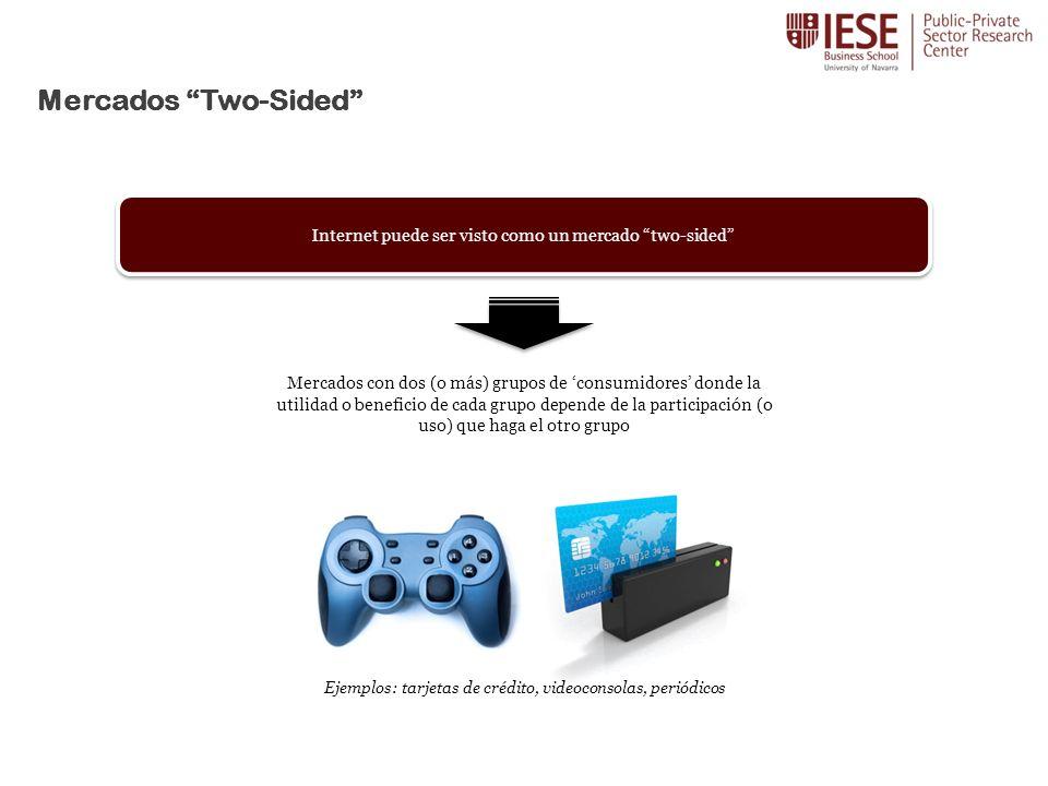 Mercados Two-Sided Internet puede ser visto como un mercado two-sided Mercados con dos (o más) grupos de consumidores donde la utilidad o beneficio de cada grupo depende de la participación (o uso) que haga el otro grupo Ejemplos: tarjetas de crédito, videoconsolas, periódicos