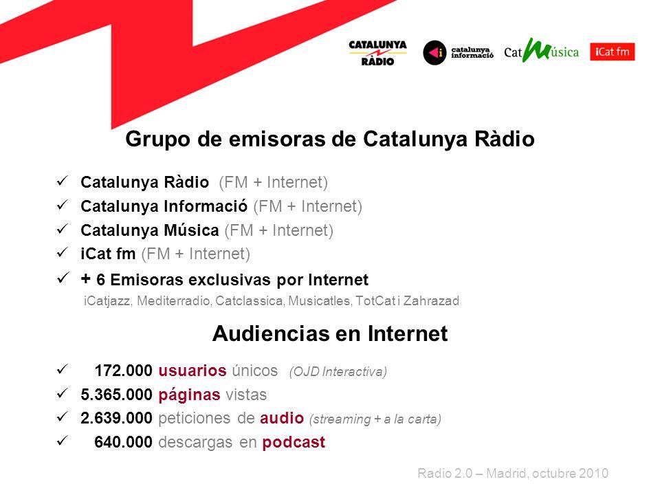 Grupo de emisoras de Catalunya Ràdio Catalunya Ràdio (FM + Internet) Catalunya Informació (FM + Internet) Catalunya Música (FM + Internet) iCat fm (FM + Internet) + 6 Emisoras exclusivas por Internet iCatjazz, Mediterradio, Catclassica, Musicatles, TotCat i Zahrazad Radio 2.0 – Madrid, octubre 2010 172.000 usuarios únicos (OJD Interactiva) 5.365.000 páginas vistas 2.639.000 peticiones de audio (streaming + a la carta) 640.000 descargas en podcast Audiencias en Internet