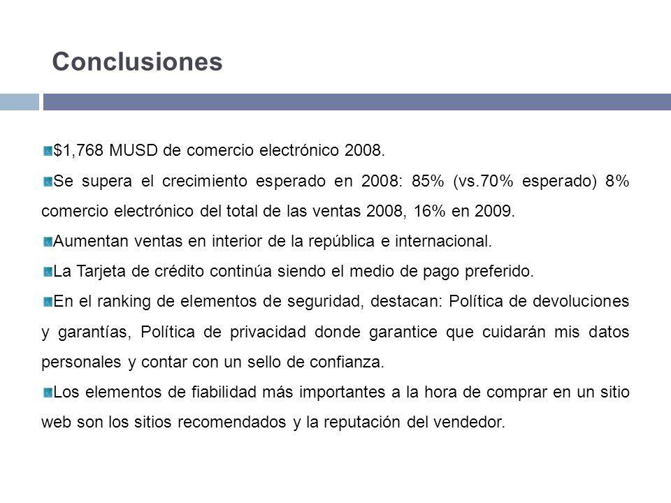 Conclusiones $1,768 MUSD de comercio electrónico 2008.