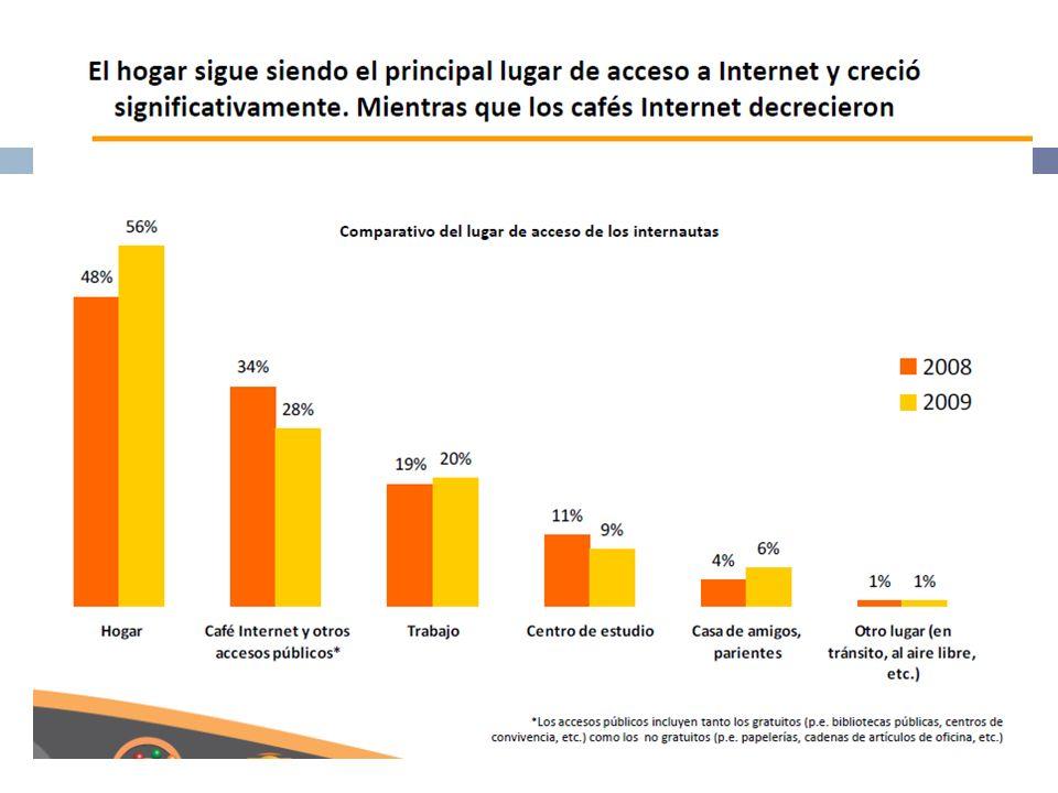 Un 77% dice que lo que le movería a comprar más en internet sería obtener mejores precios.