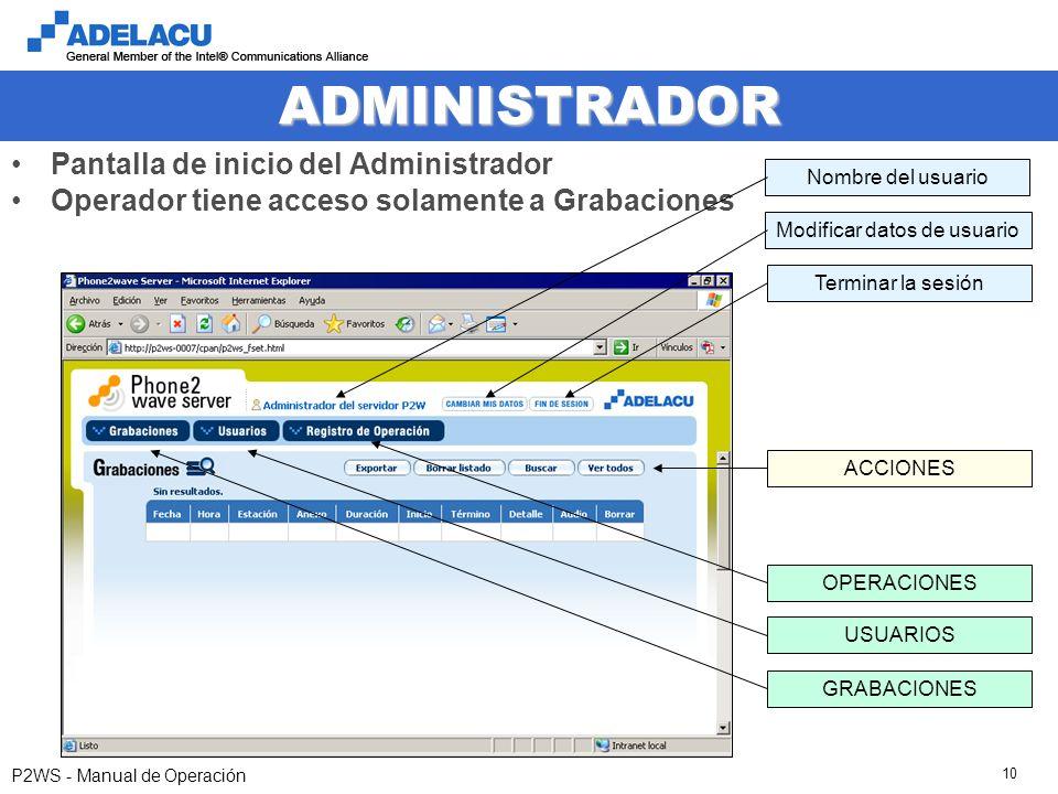 www.adelacu.com P2WS - Manual de Operación 10 ADMINISTRADOR Pantalla de inicio del Administrador Operador tiene acceso solamente a Grabaciones Nombre del usuario Modificar datos de usuario Terminar la sesión GRABACIONES USUARIOS OPERACIONES ACCIONES