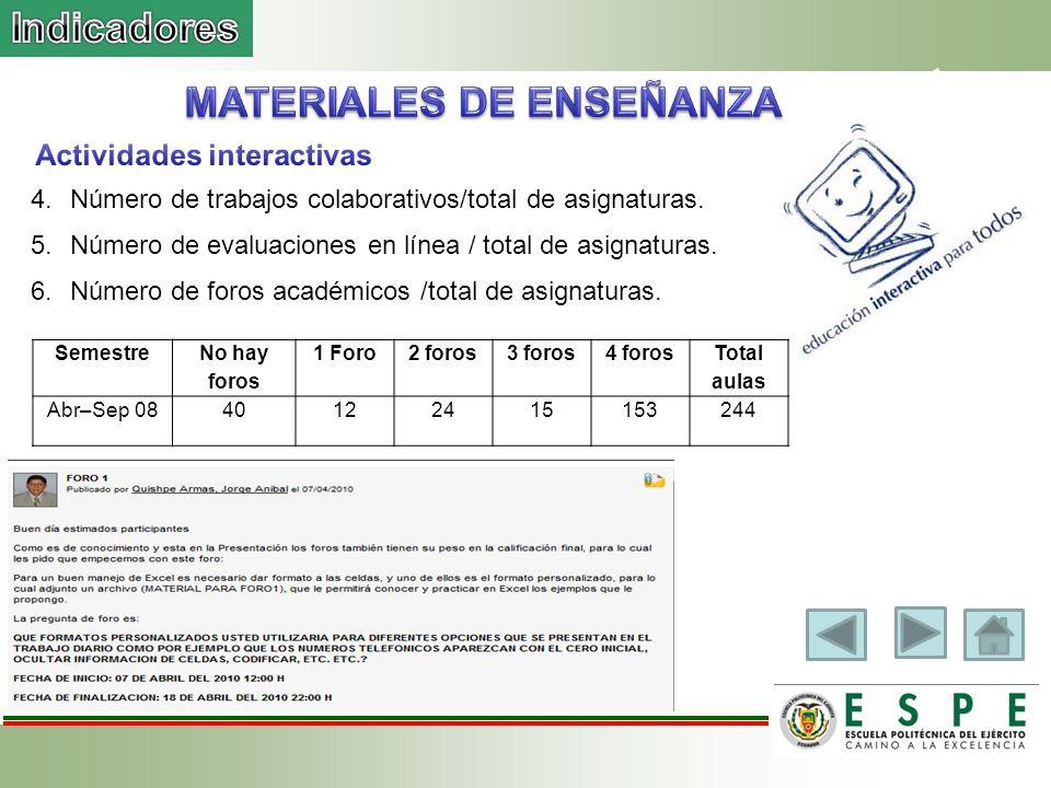 4.Número de trabajos colaborativos/total de asignaturas.