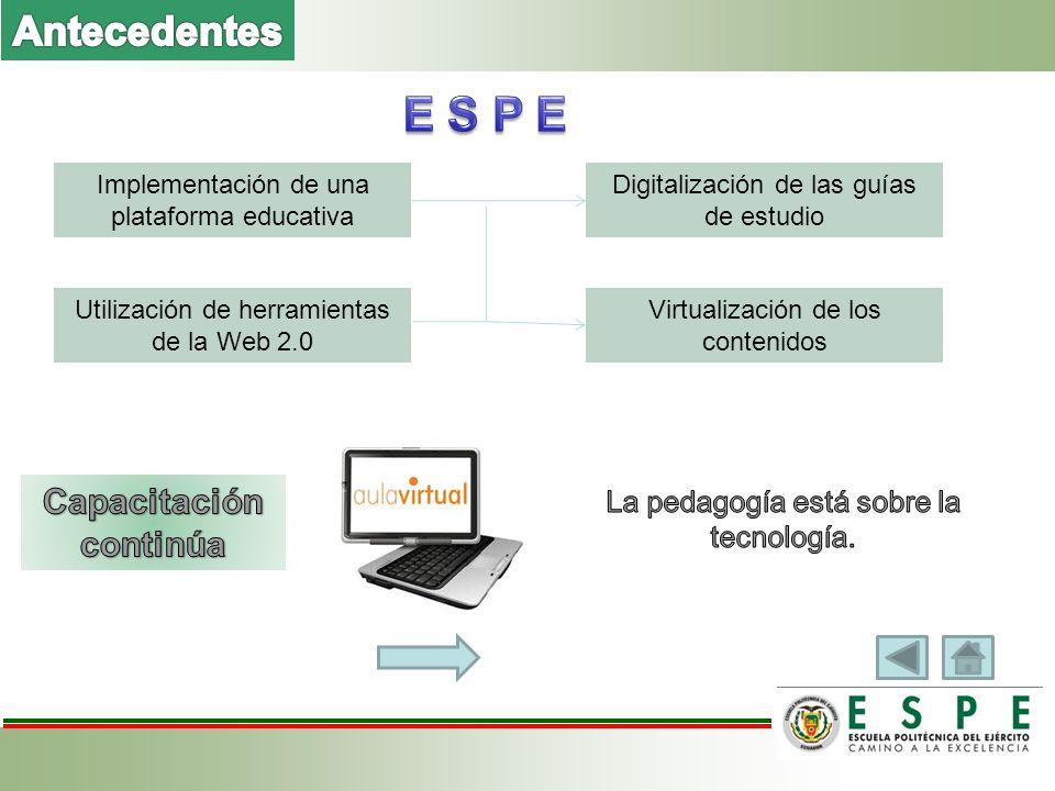 Implementación de una plataforma educativa Digitalización de las guías de estudio Utilización de herramientas de la Web 2.0 Virtualización de los contenidos