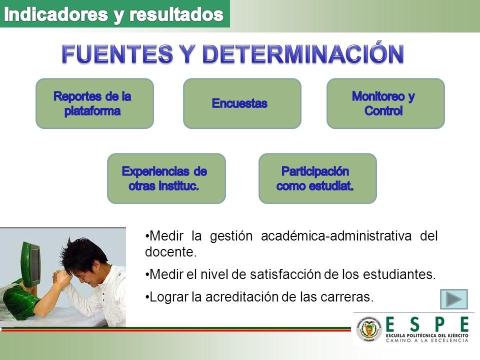 Medir la gestión académica-administrativa del docente.