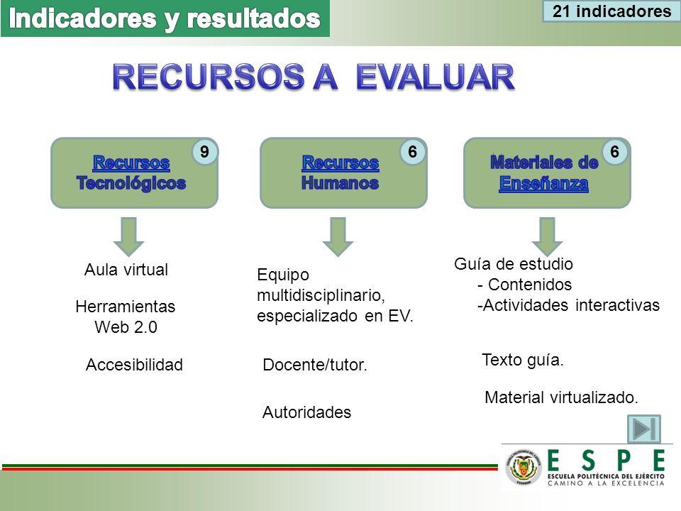 Equipo multidisciplinario, especializado en EV. Docente/tutor.