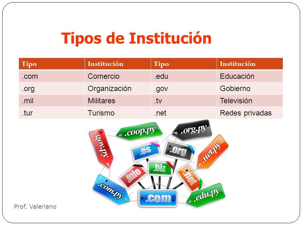 Tipos de Institución TipoInstituciónTipoInstitución.comComercio.eduEducación.orgOrganización.govGobierno.milMilitares.tvTelevisión.turTurismo.netRedes