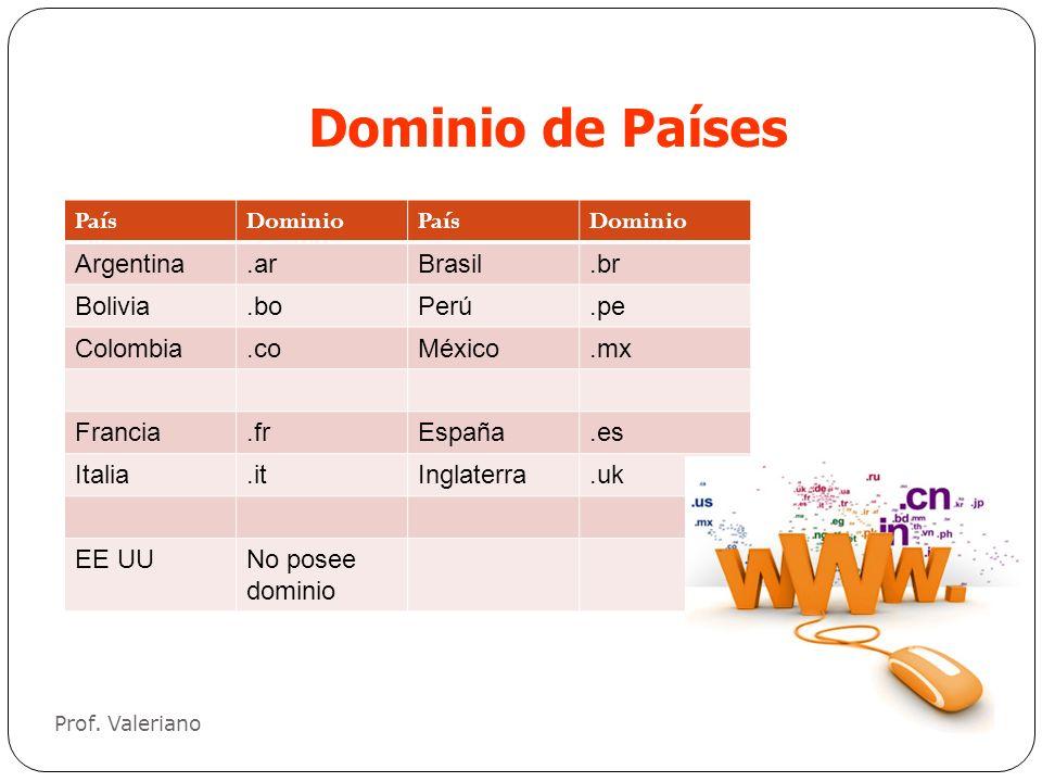 Dominio de Países PaísDominioPaísDominio Argentina.arBrasil.br Bolivia.boPerú.pe Colombia.coMéxico.mx Francia.frEspaña.es Italia.itInglaterra.uk EE UU