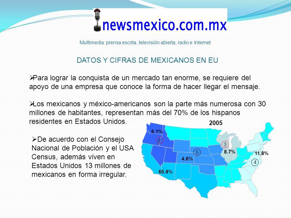 DATOS Y CIFRAS DE MEXICANOS EN EU Para lograr la conquista de un mercado tan enorme, se requiere del apoyo de una empresa que conoce la forma de hacer llegar el mensaje.