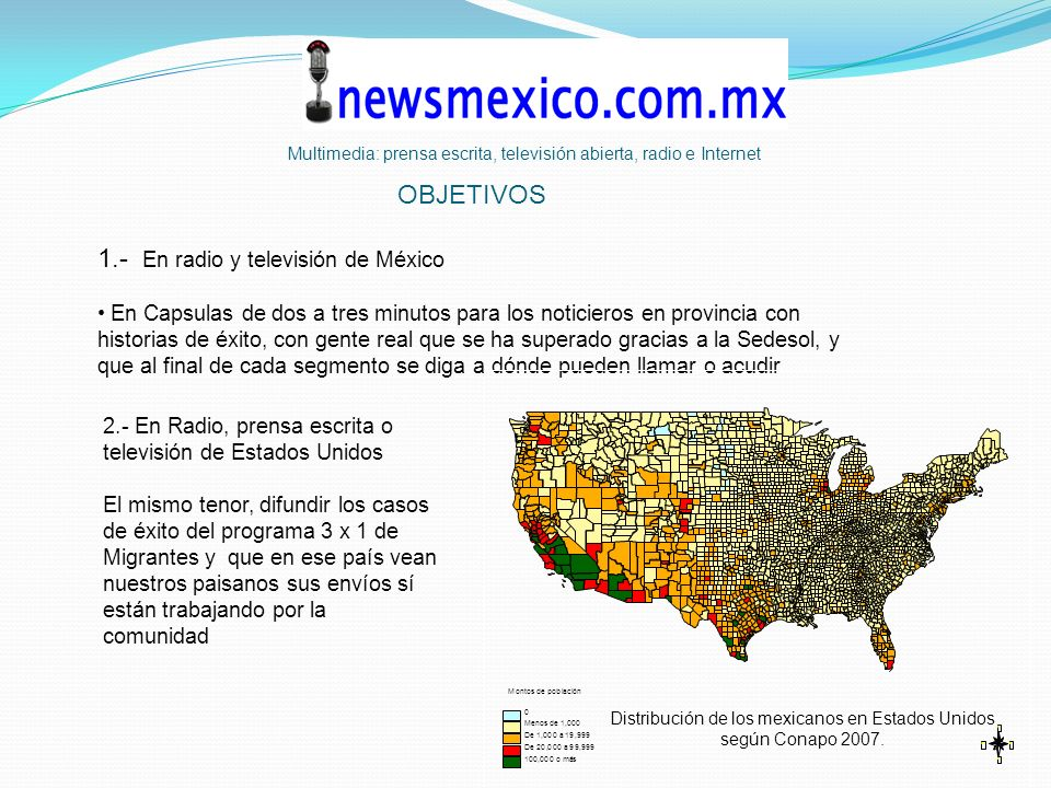 OBJETIVOS 1.- En radio y televisión de México En Capsulas de dos a tres minutos para los noticieros en provincia con historias de éxito, con gente real que se ha superado gracias a la Sedesol, y que al final de cada segmento se diga a dónde pueden llamar o acudir Montos de población 0 Menos de 1,000 De 1,000 a 19,999 De 20,000 a 99,999 100,000 o más N EW S Distribución de los mexicanos en Estados Unidos según Conapo 2007.