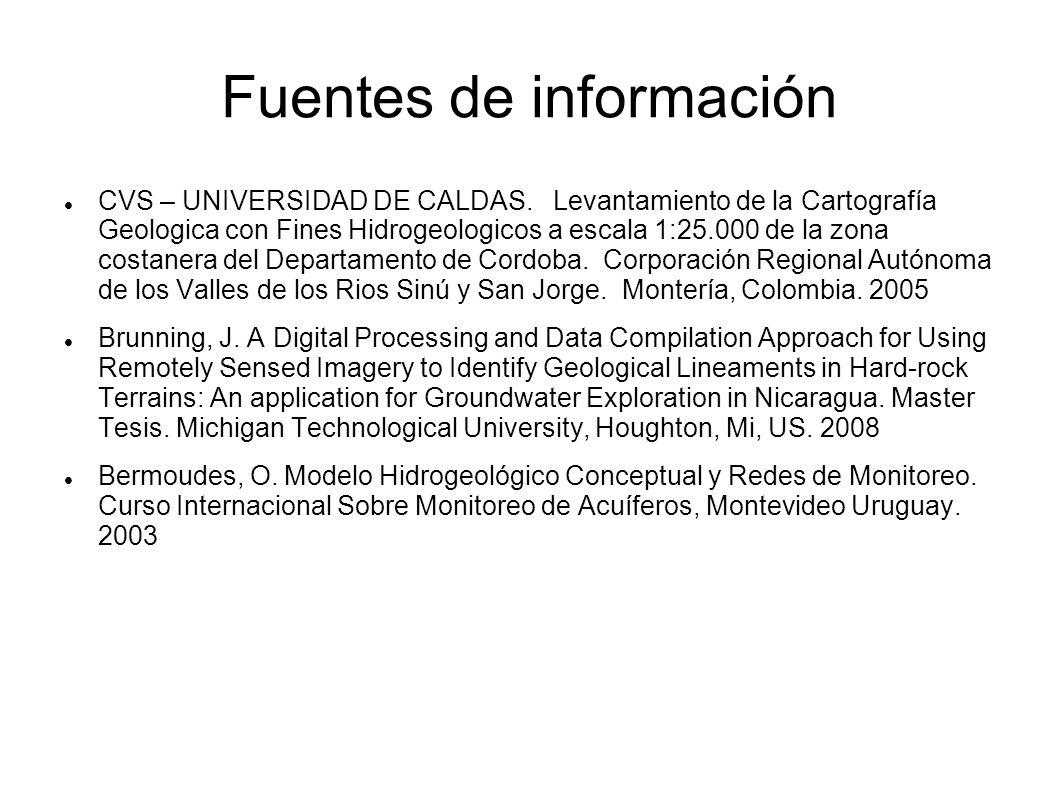 Fuentes de información CVS – UNIVERSIDAD DE CALDAS.