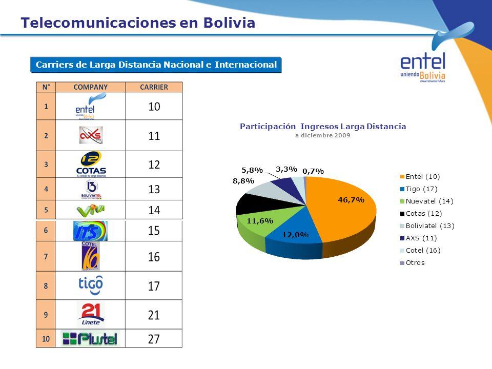 Telecomunicaciones en Bolivia Carriers de Larga Distancia Nacional e Internacional Participación Ingresos Larga Distancia a diciembre 2009