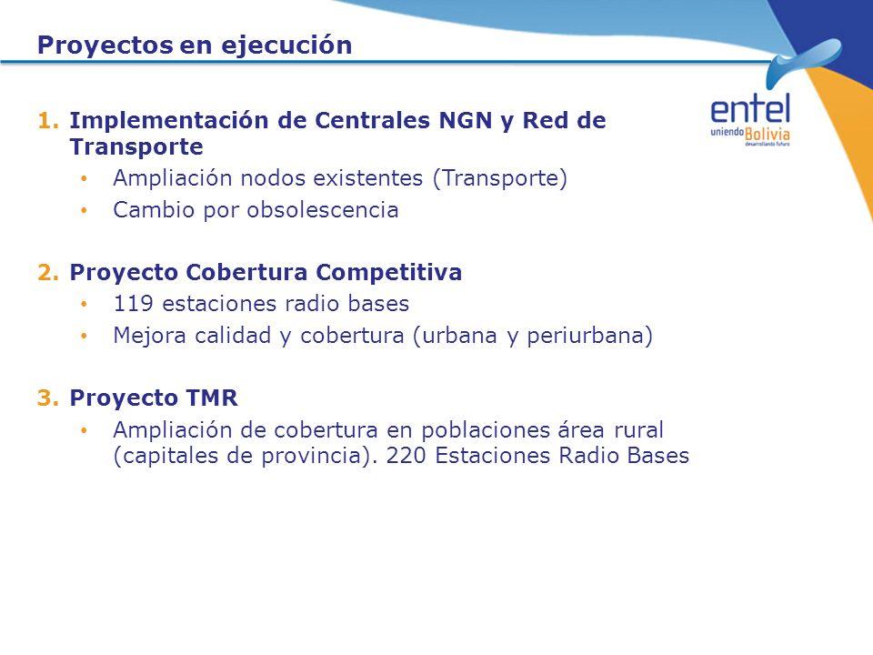 Proyectos en ejecución 1.Implementación de Centrales NGN y Red de Transporte Ampliación nodos existentes (Transporte) Cambio por obsolescencia 2.Proye