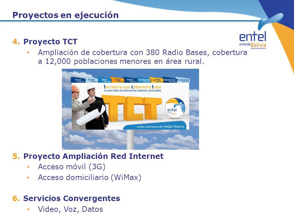 Proyectos en ejecución 4.Proyecto TCT Ampliación de cobertura con 380 Radio Bases, cobertura a 12,000 poblaciones menores en área rural. 5.Proyecto Am